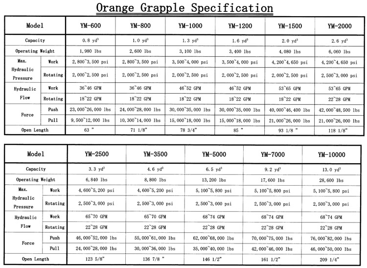 Orange Peel Grapple Specification